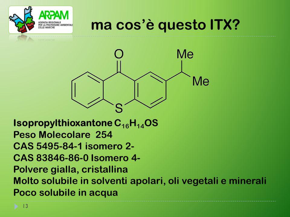 ma cos'è questo ITX Isopropylthioxantone C16H14OS Peso Molecolare 254