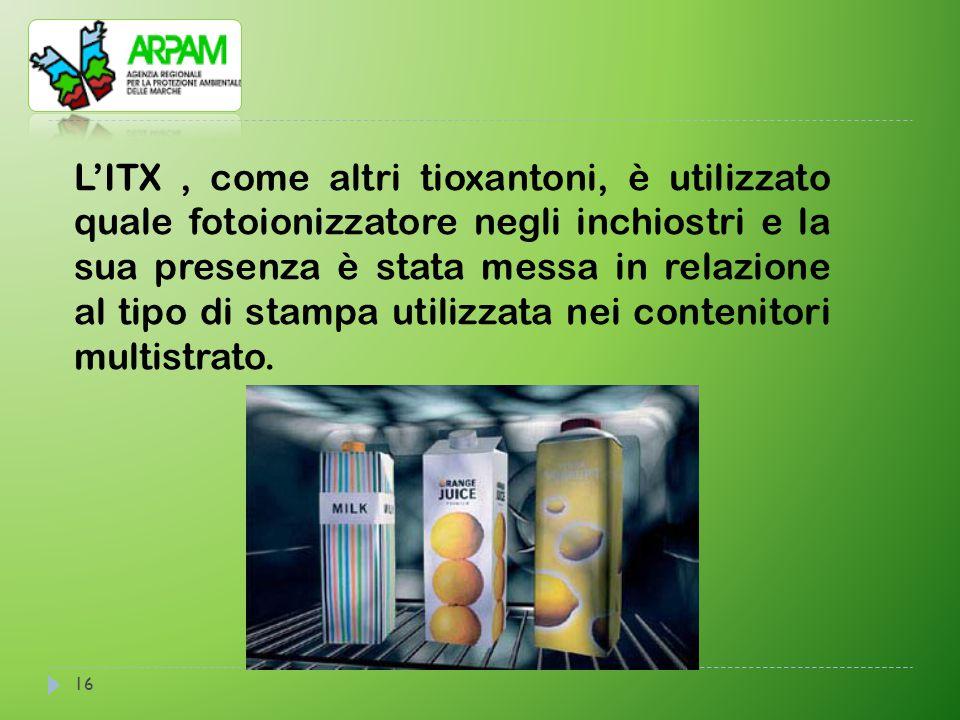 L'ITX , come altri tioxantoni, è utilizzato quale fotoionizzatore negli inchiostri e la sua presenza è stata messa in relazione al tipo di stampa utilizzata nei contenitori multistrato.