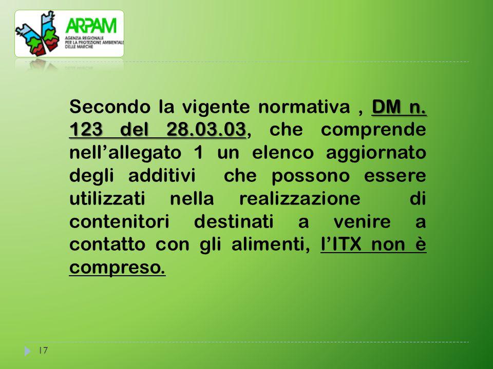 Secondo la vigente normativa , DM n. 123 del 28. 03