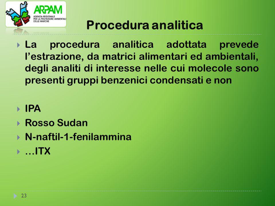 Procedura analitica
