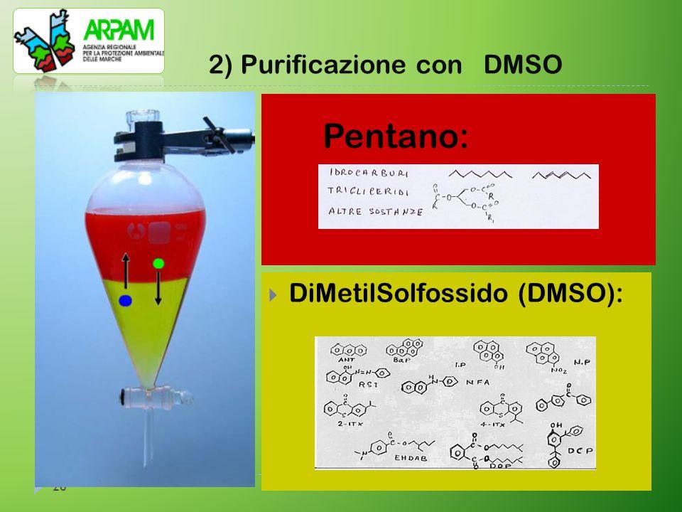 2) Purificazione con DMSO