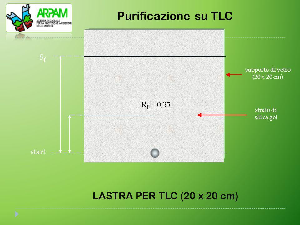 Purificazione su TLC LASTRA PER TLC (20 x 20 cm) Sf Rf = 0,35 start
