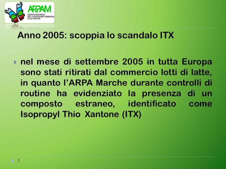 Anno 2005: scoppia lo scandalo ITX