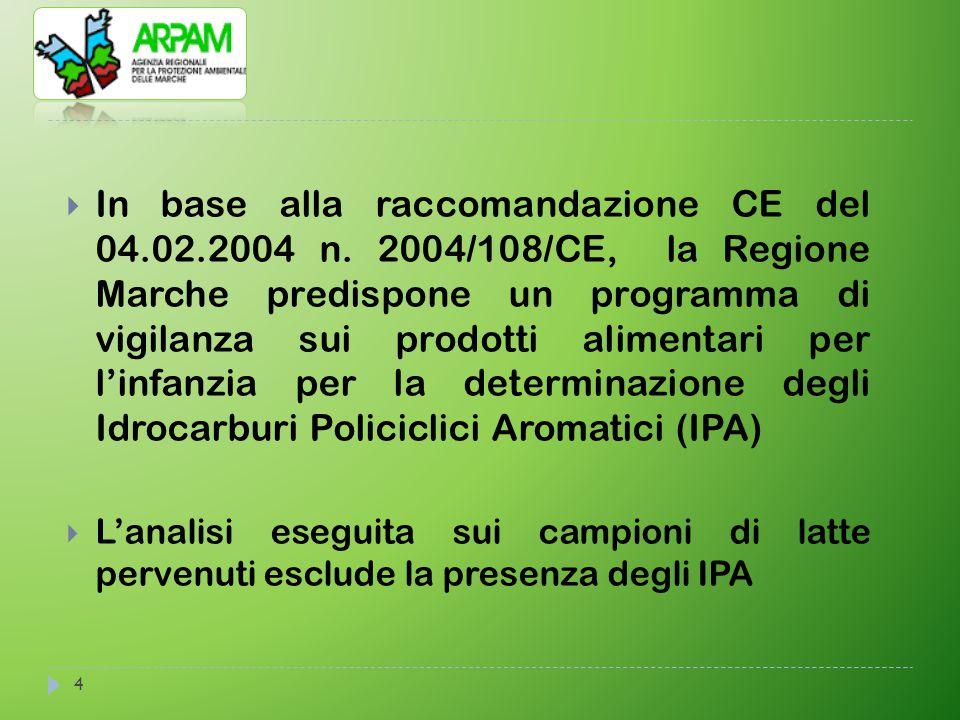 In base alla raccomandazione CE del 04. 02. 2004 n