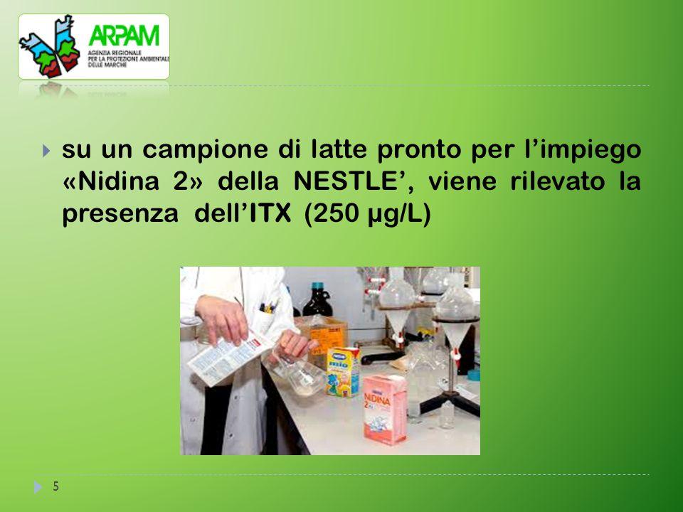 su un campione di latte pronto per l'impiego «Nidina 2» della NESTLE', viene rilevato la presenza dell'ITX (250 µg/L)