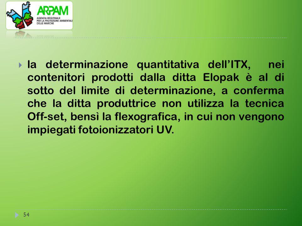 la determinazione quantitativa dell'ITX, nei contenitori prodotti dalla ditta Elopak è al di sotto del limite di determinazione, a conferma che la ditta produttrice non utilizza la tecnica Off-set, bensì la flexografica, in cui non vengono impiegati fotoionizzatori UV.