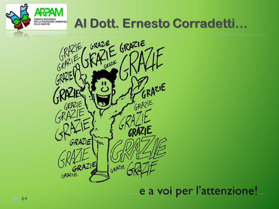 Al Dott. Ernesto Corradetti…