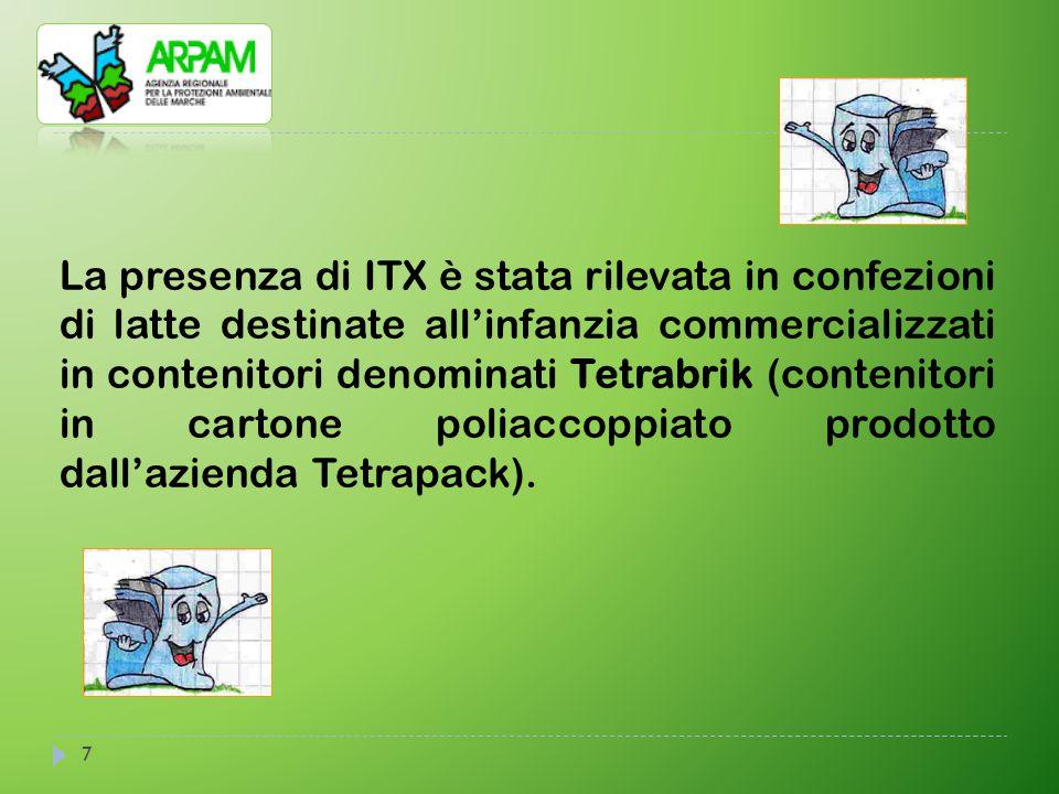 La presenza di ITX è stata rilevata in confezioni di latte destinate all'infanzia commercializzati in contenitori denominati Tetrabrik (contenitori in cartone poliaccoppiato prodotto dall'azienda Tetrapack).