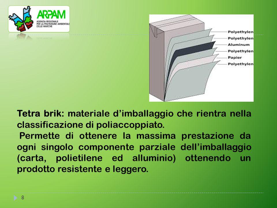 Tetra brik: materiale d'imballaggio che rientra nella classificazione di poliaccoppiato.