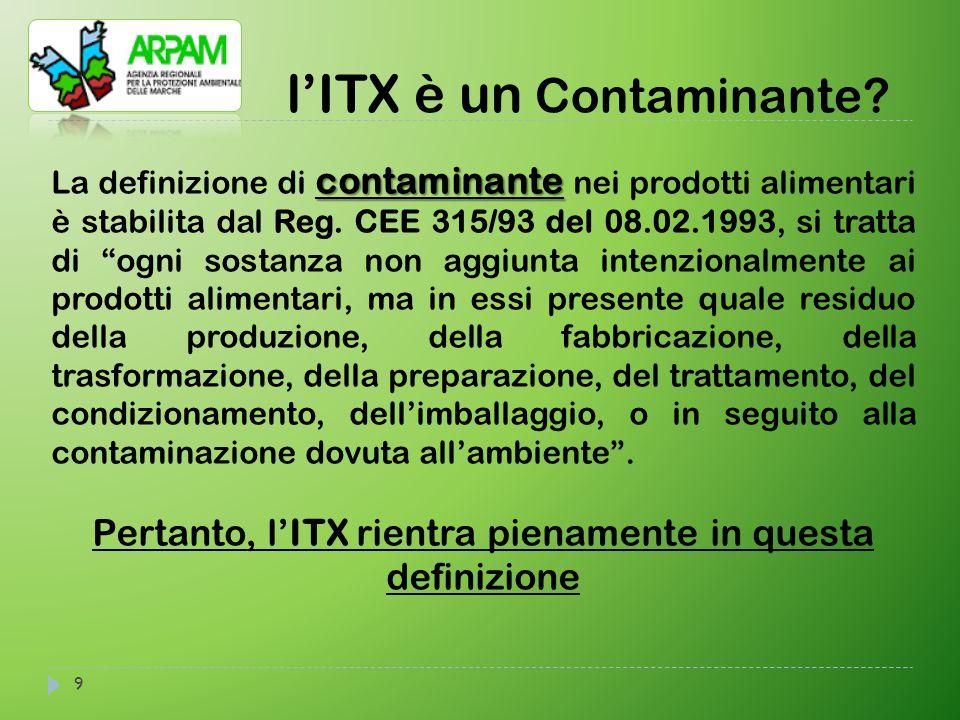 Pertanto, l'ITX rientra pienamente in questa definizione