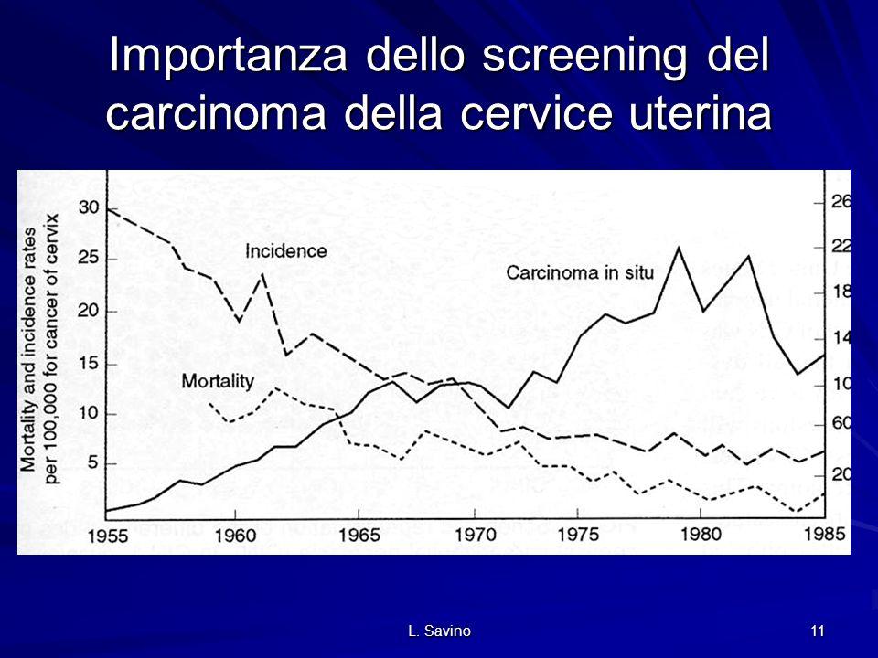 Importanza dello screening del carcinoma della cervice uterina