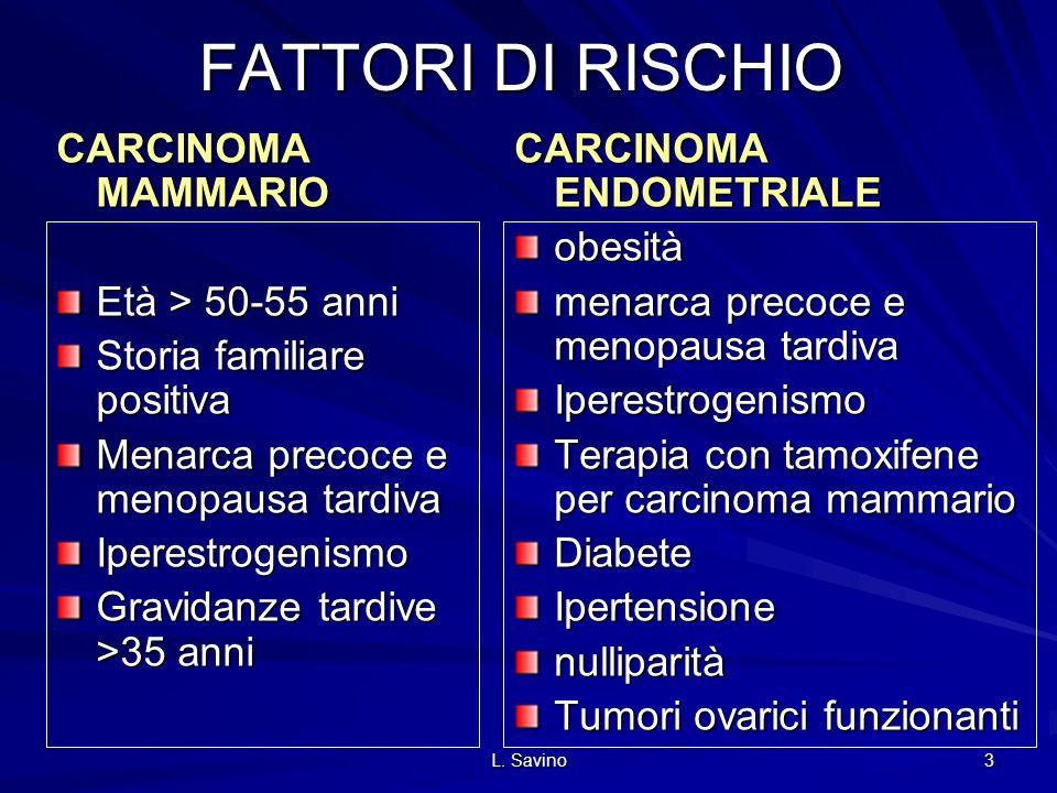 FATTORI DI RISCHIO CARCINOMA MAMMARIO Età > 50-55 anni