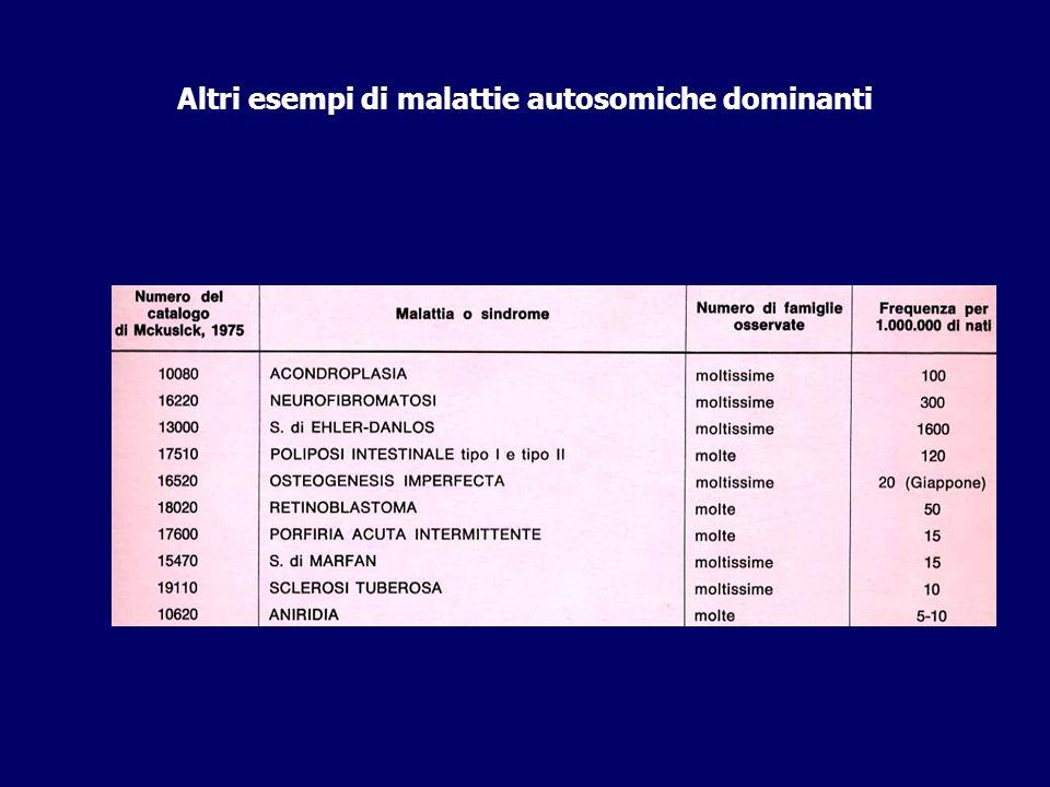 Altri esempi di malattie autosomiche dominanti