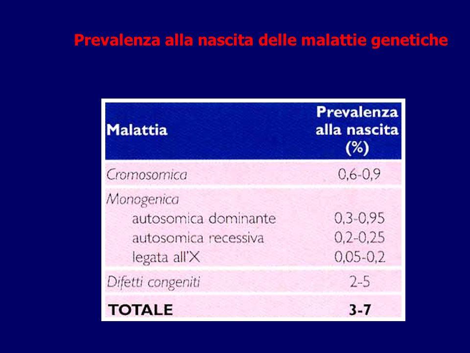 Prevalenza alla nascita delle malattie genetiche
