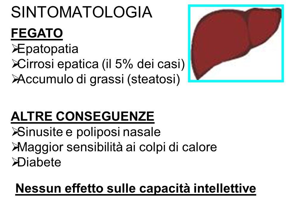 SINTOMATOLOGIA FEGATO Epatopatia Cirrosi epatica (il 5% dei casi)