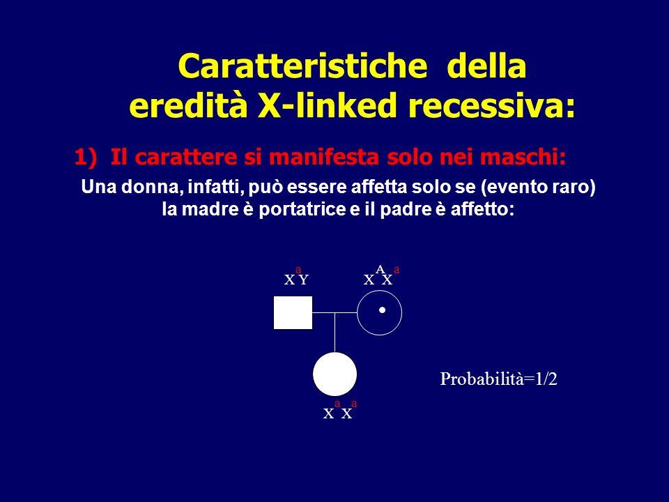 Caratteristiche della eredità X-linked recessiva: