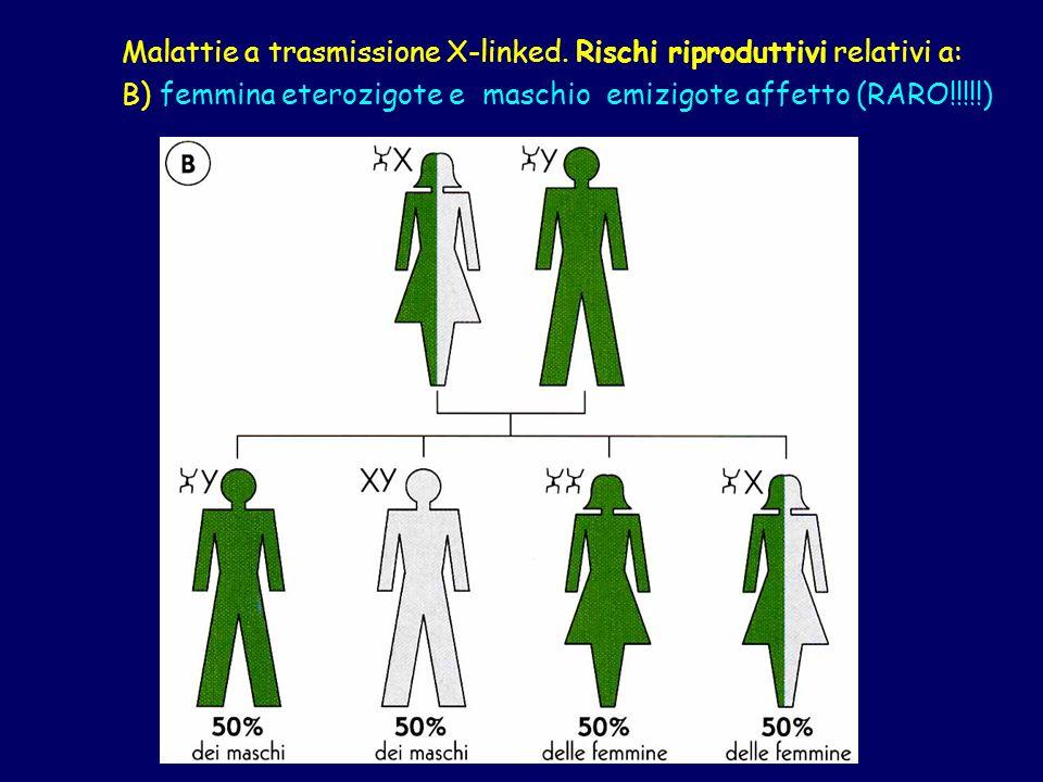 Malattie a trasmissione X-linked. Rischi riproduttivi relativi a: