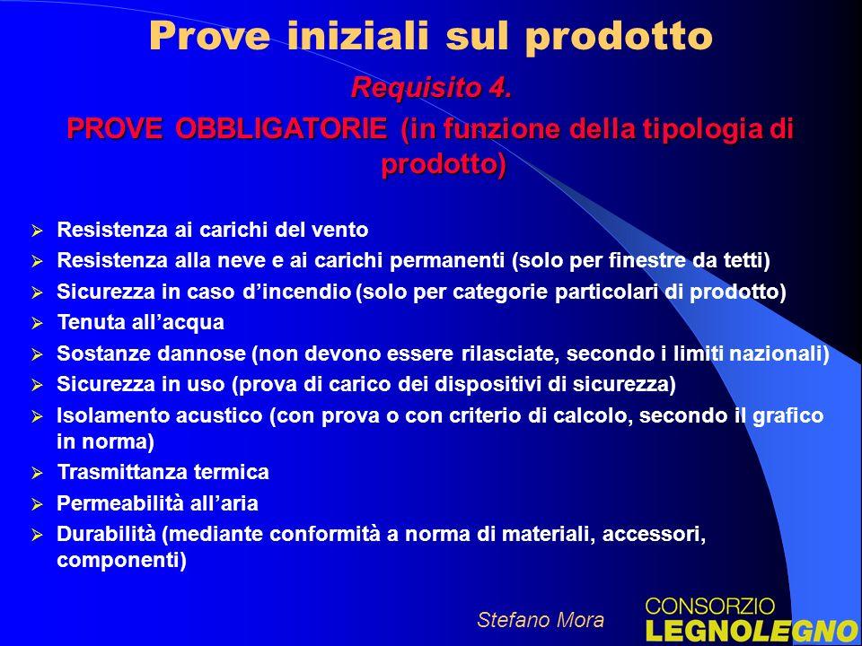 PROVE OBBLIGATORIE (in funzione della tipologia di prodotto)