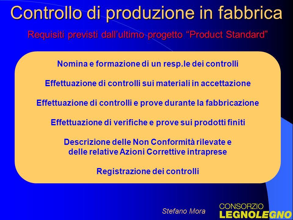 Controllo di produzione in fabbrica