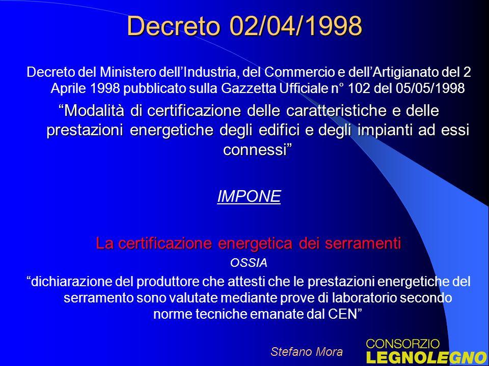 La certificazione energetica dei serramenti