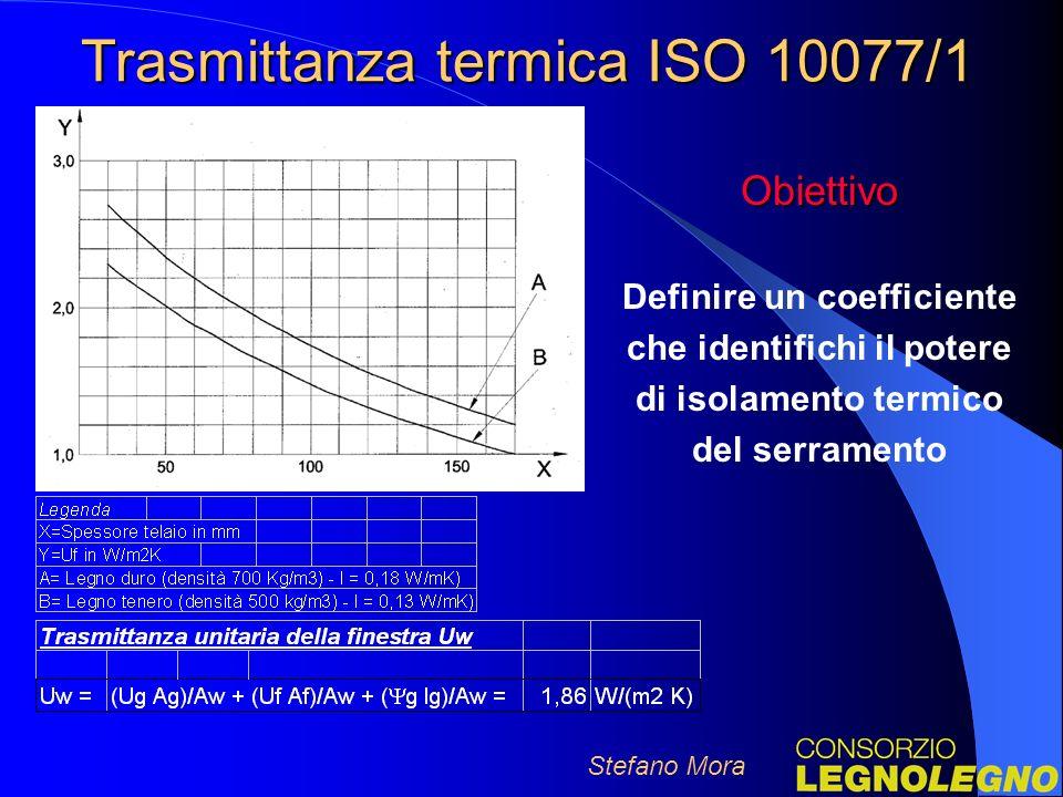 Definire un coefficiente che identifichi il potere