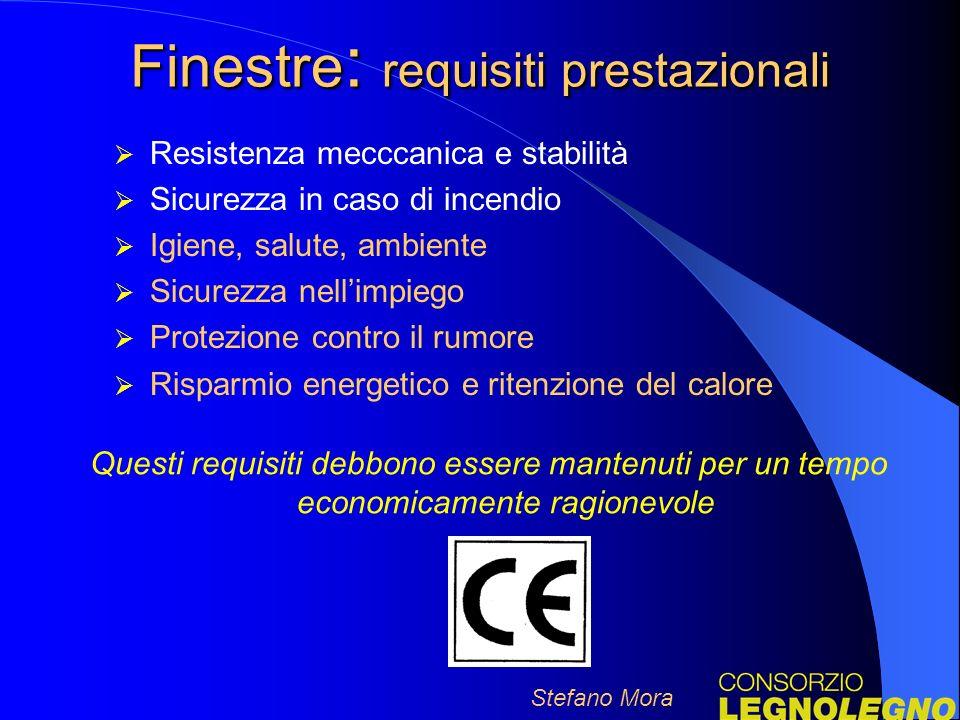 Finestre: requisiti prestazionali