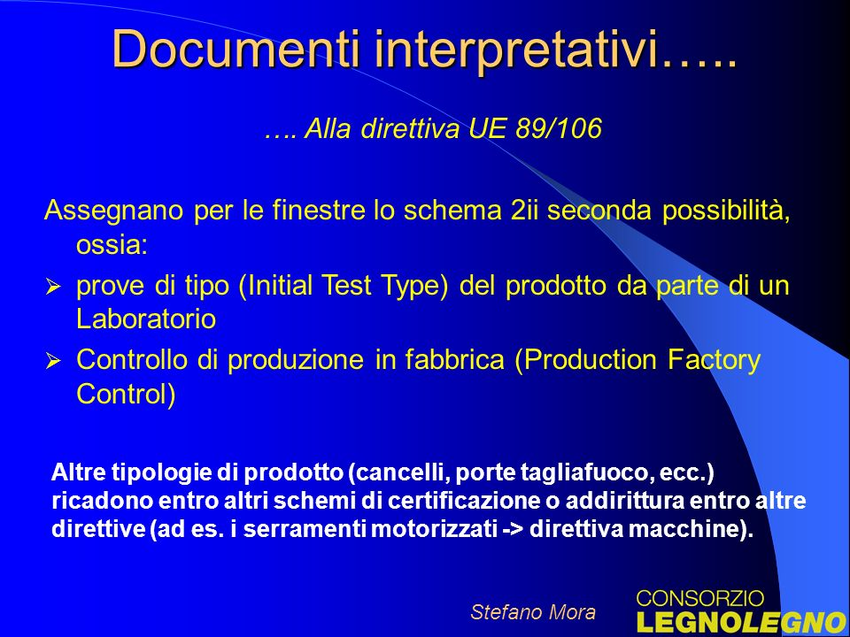 Documenti interpretativi…..