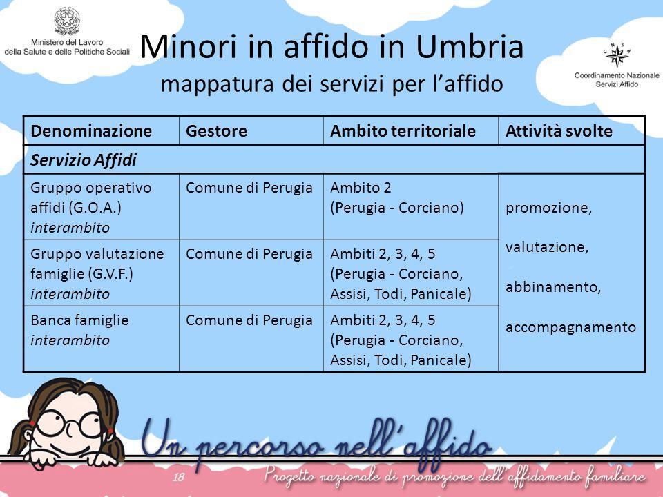 Minori in affido in Umbria mappatura dei servizi per l'affido