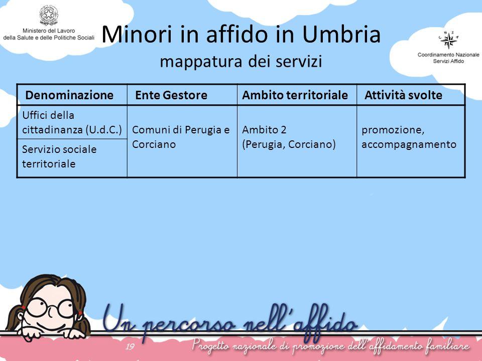 Minori in affido in Umbria mappatura dei servizi