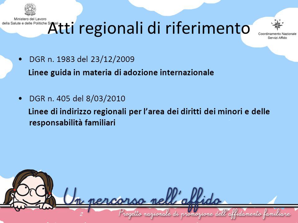 Atti regionali di riferimento