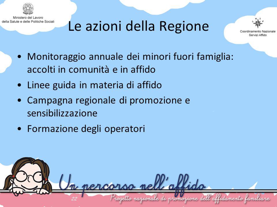 Le azioni della Regione