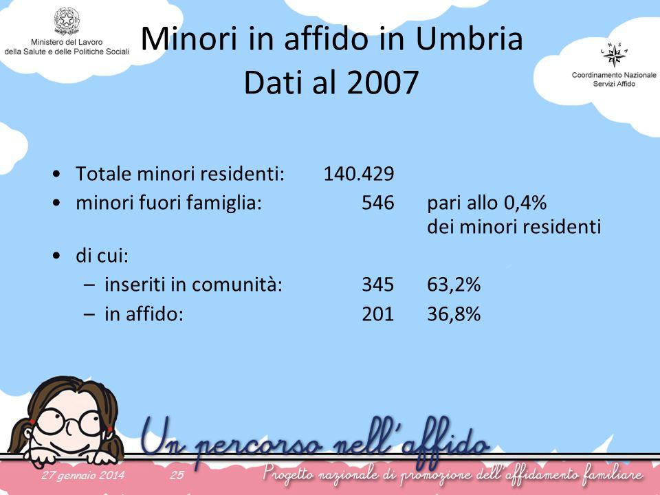 Minori in affido in Umbria Dati al 2007