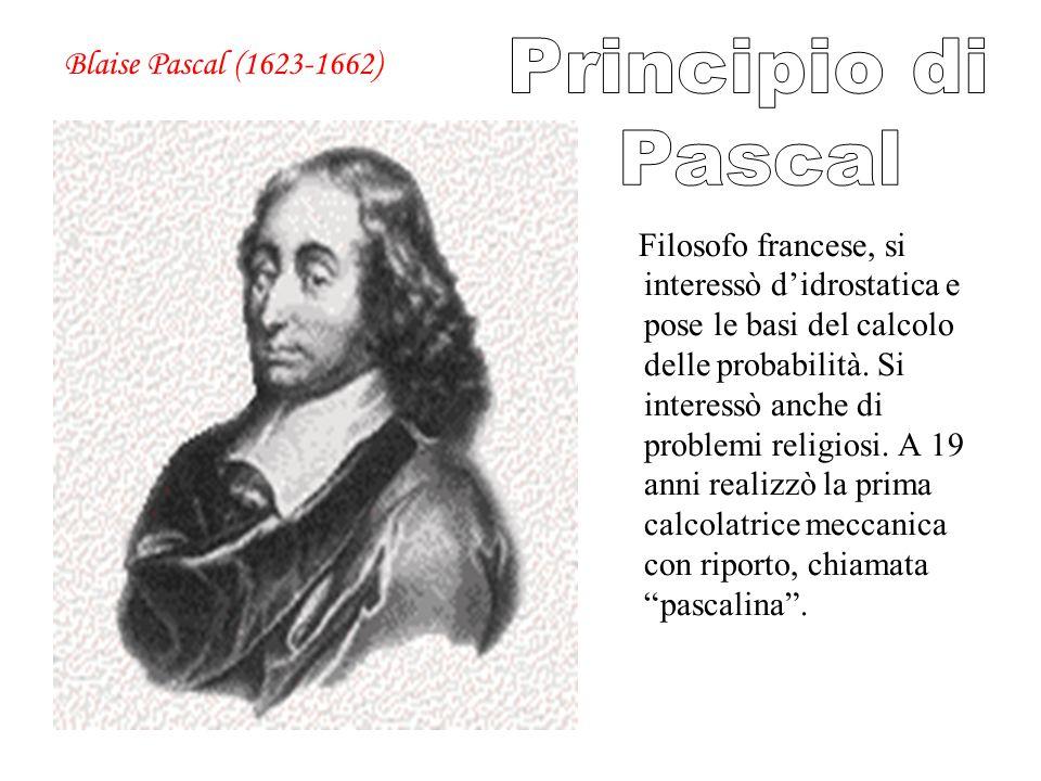 Principio di Pascal Blaise Pascal (1623-1662)