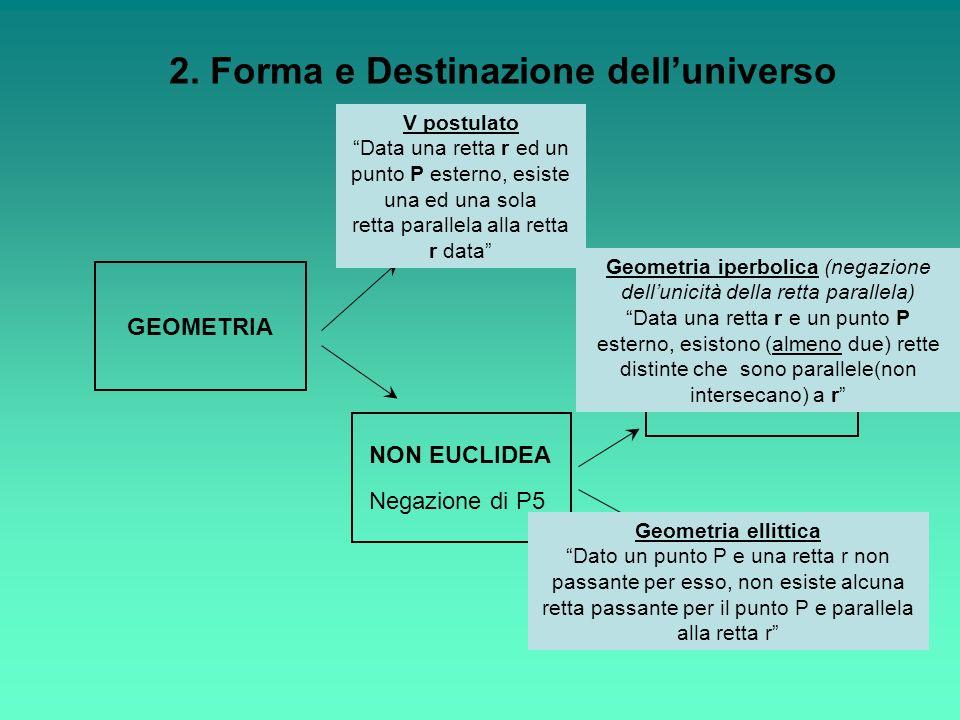 2. Forma e Destinazione dell'universo