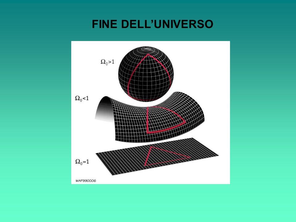FINE DELL'UNIVERSO