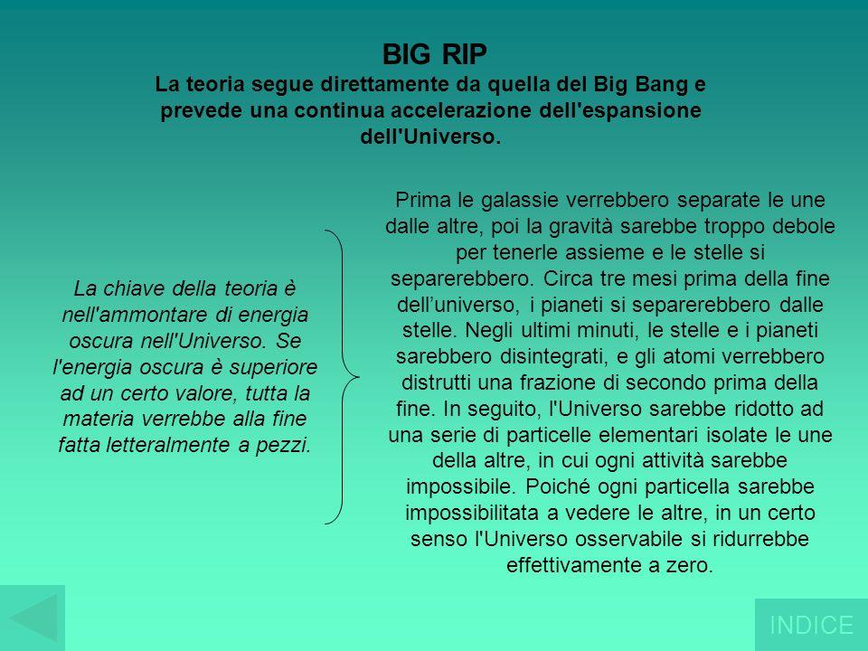 BIG RIP La teoria segue direttamente da quella del Big Bang e prevede una continua accelerazione dell espansione dell Universo.