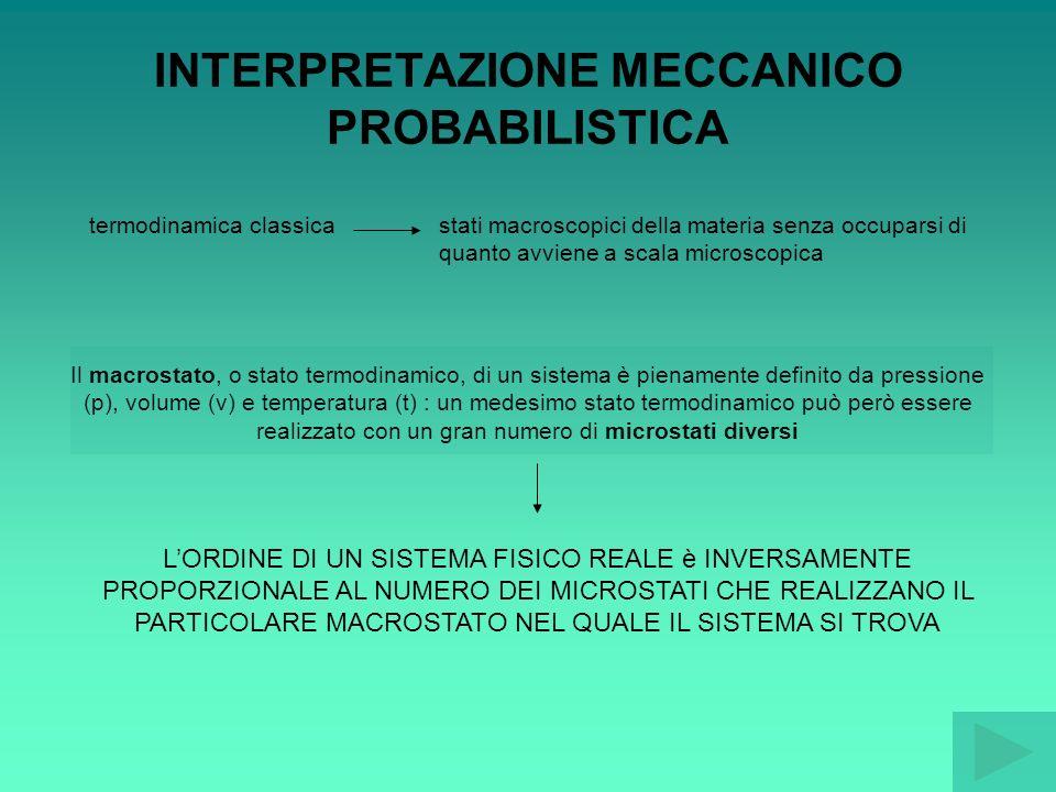 INTERPRETAZIONE MECCANICO PROBABILISTICA
