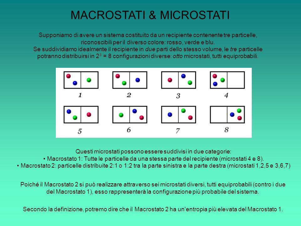 Questi microstati possono essere suddivisi in due categorie: