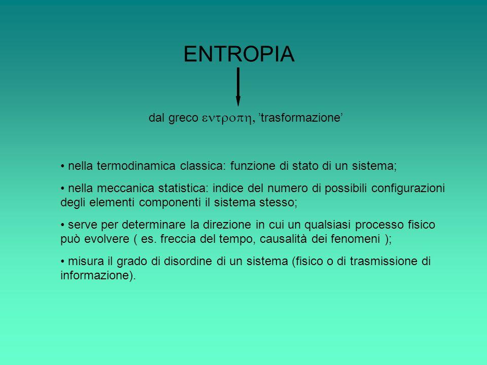 ENTROPIA dal greco entroph, 'trasformazione'