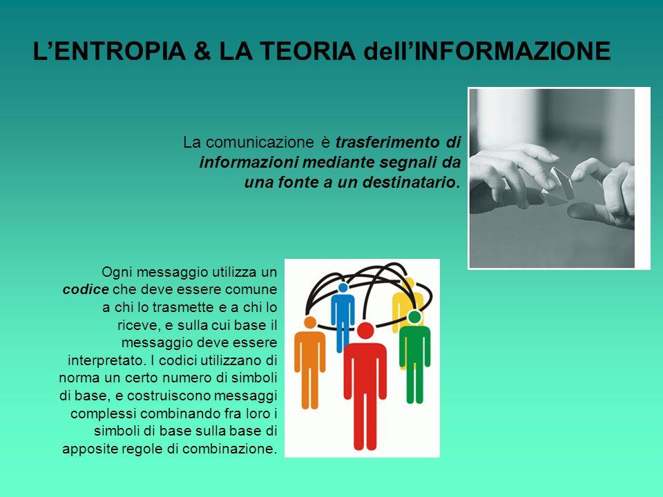 L'ENTROPIA & LA TEORIA dell'INFORMAZIONE