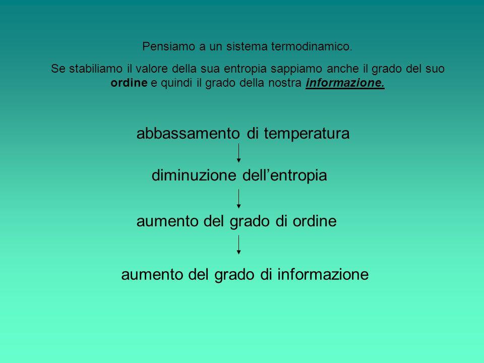 Pensiamo a un sistema termodinamico.