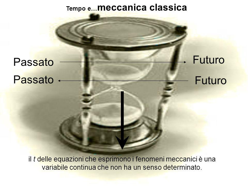 Futuro Passato Passato Futuro