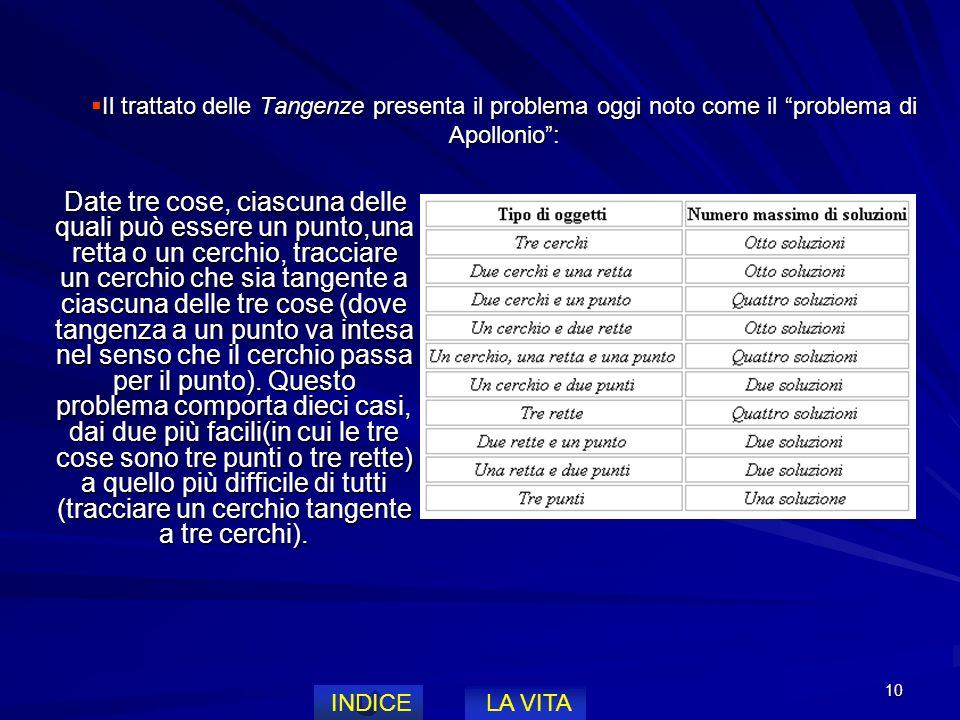 Il trattato delle Tangenze presenta il problema oggi noto come il problema di Apollonio :