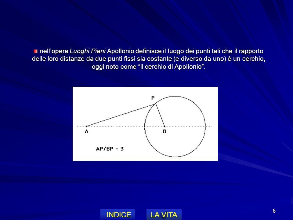 nell'opera Luoghi Piani Apollonio definisce il luogo dei punti tali che il rapporto delle loro distanze da due punti fissi sia costante (e diverso da uno) è un cerchio, oggi noto come il cerchio di Apollonio .
