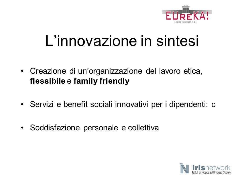 L'innovazione in sintesi