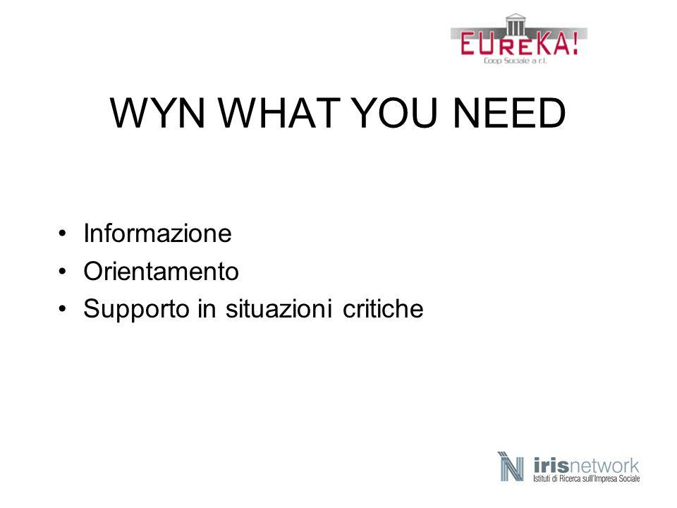 WYN WHAT YOU NEED Informazione Orientamento