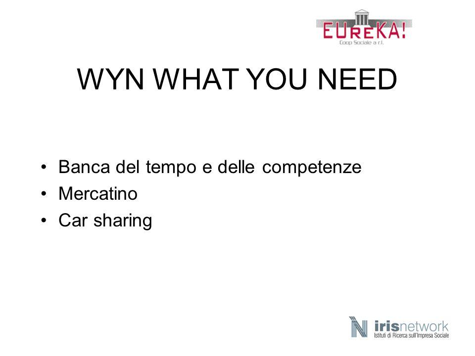 WYN WHAT YOU NEED Banca del tempo e delle competenze Mercatino