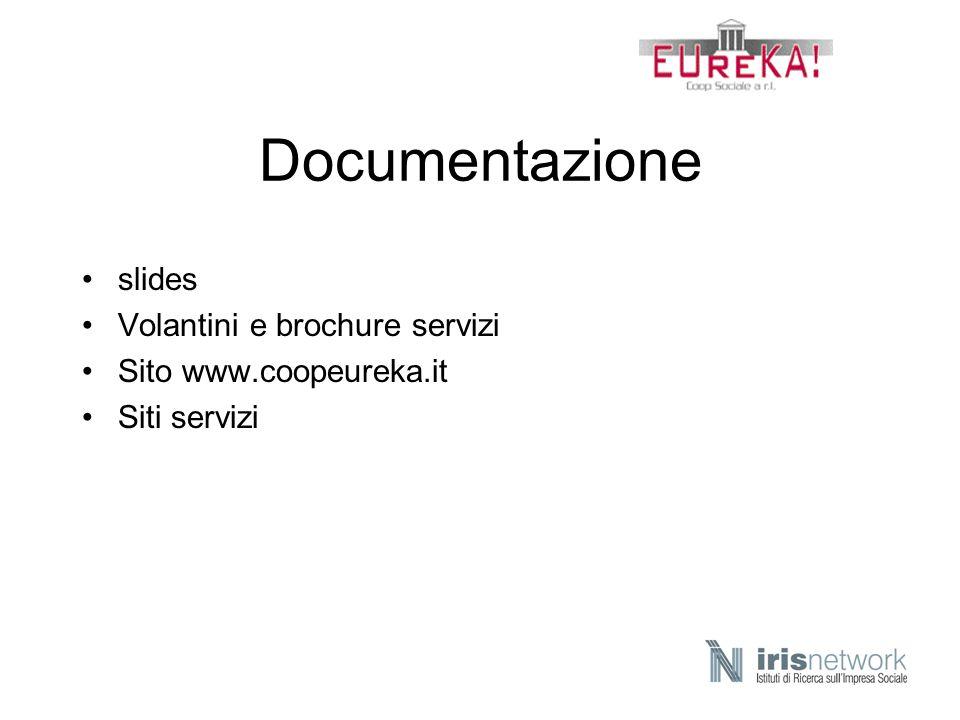 Documentazione slides Volantini e brochure servizi