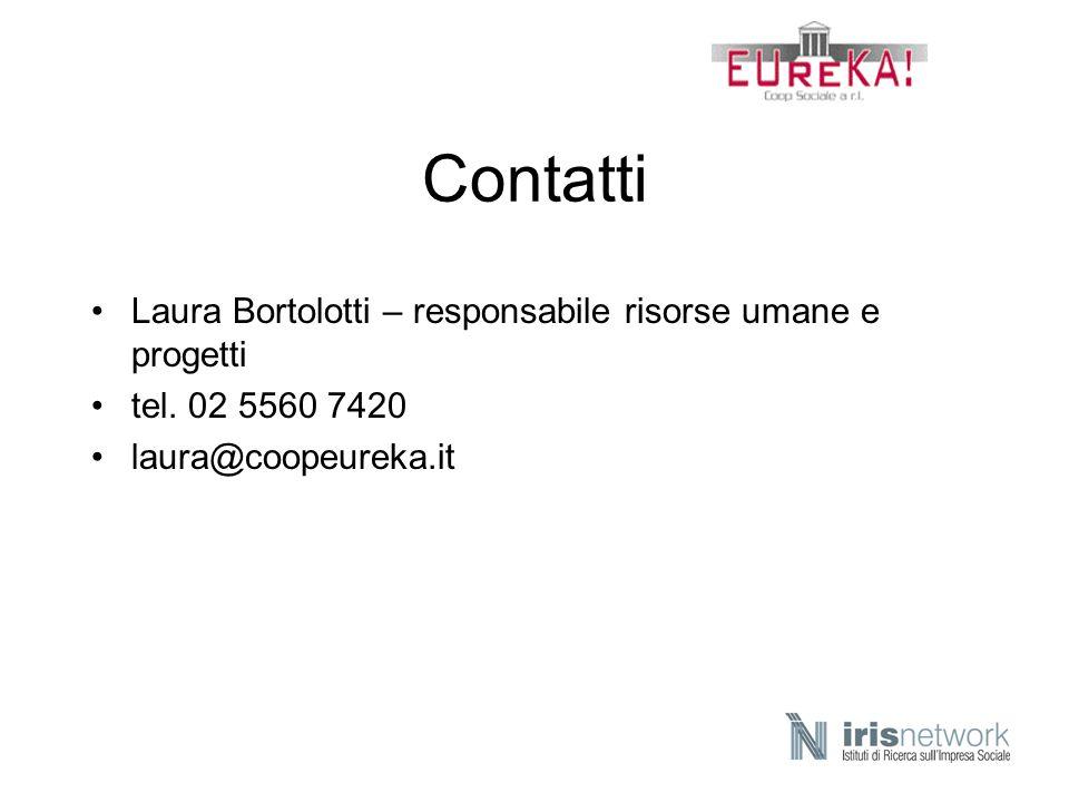 Contatti Laura Bortolotti – responsabile risorse umane e progetti