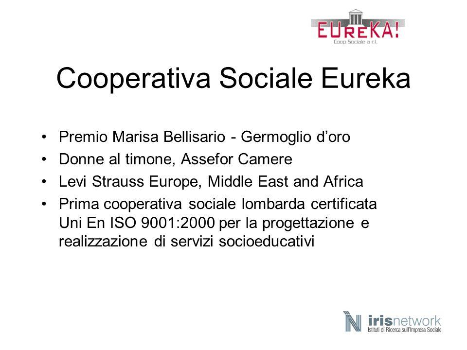 Cooperativa Sociale Eureka